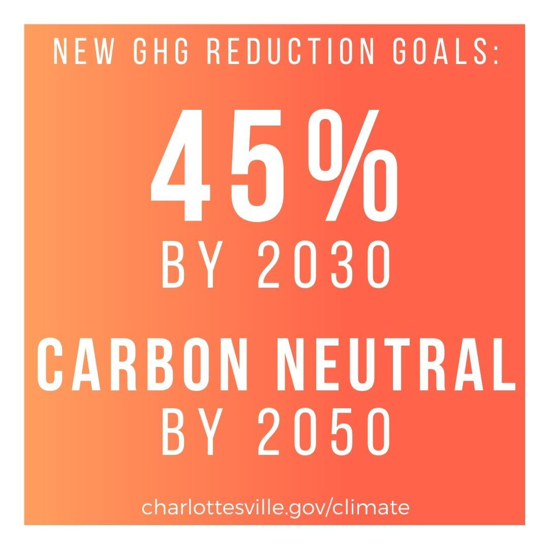 Text image indicating newly adopted GHG Goals (45% by 2030 and Carbon Neutral by 2050)